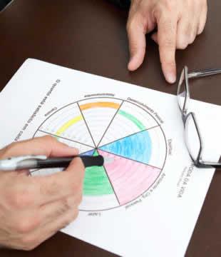 Roda da Comunicação gera plano de ação